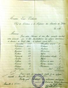 Descriptifs des métiers des arméniens du camp Oddo, lettre adressée au Préfet de la part du Directeur des réfugiés arméniens du camp, 1923, AD13 - 4 M 957